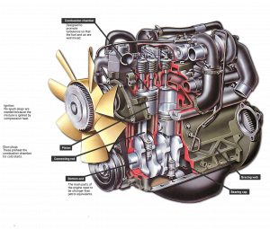 Truck Engines