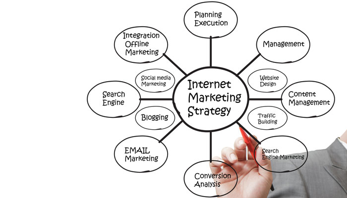 Internet Marketing Strategie