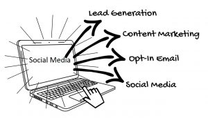 Social Media for Online Lead Generation